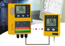 Cellarwarn Carbon Dioxide Gas Detector